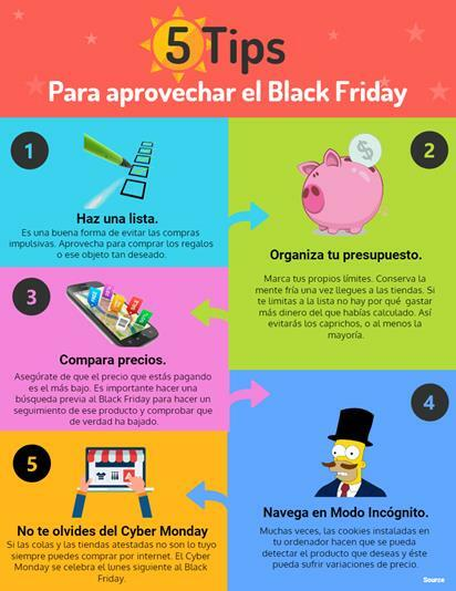 black friday que comprar cyber monday